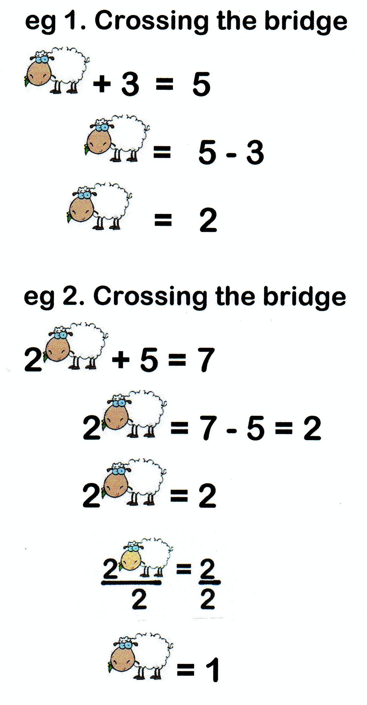Fun Algebra Exercises