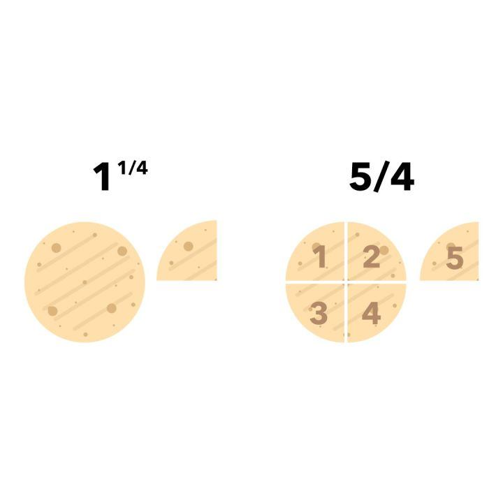 Subtraction Involving Mixed Numbers