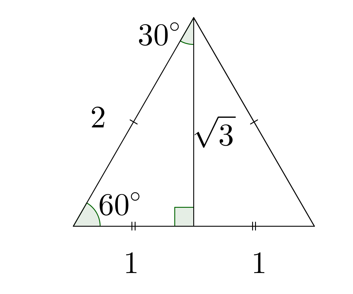A Maths Tuition Trigonometry Formulas Singapore Maths