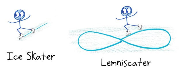 Lemniscate 1