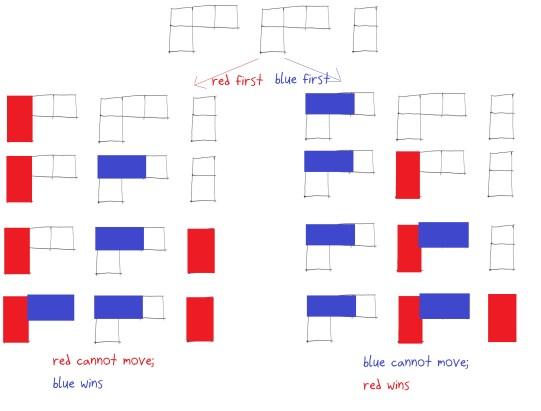 board 1 - Copy - Copy (2) - Copy
