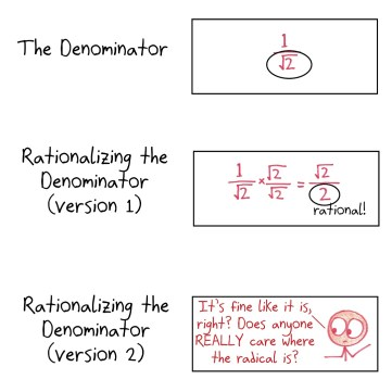 """Rationalizing the denominator vs. """"Rationalizing"""" the denominator (""""it's okay like it is, right? does anyone really care where the radical is?"""")"""