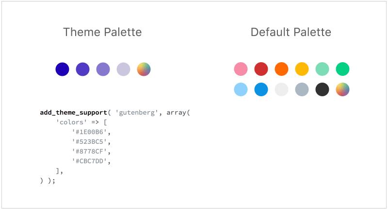 gutenberg-color-palette-hi