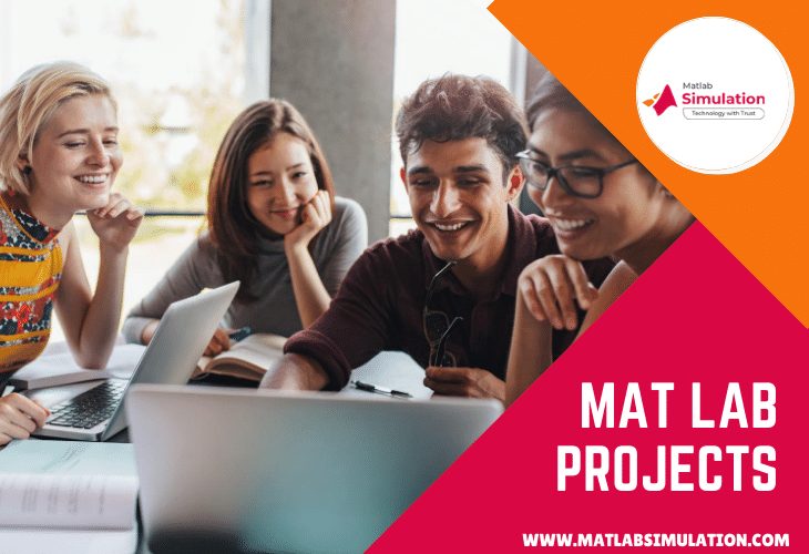 Mat lab manual for Mat lab Projects