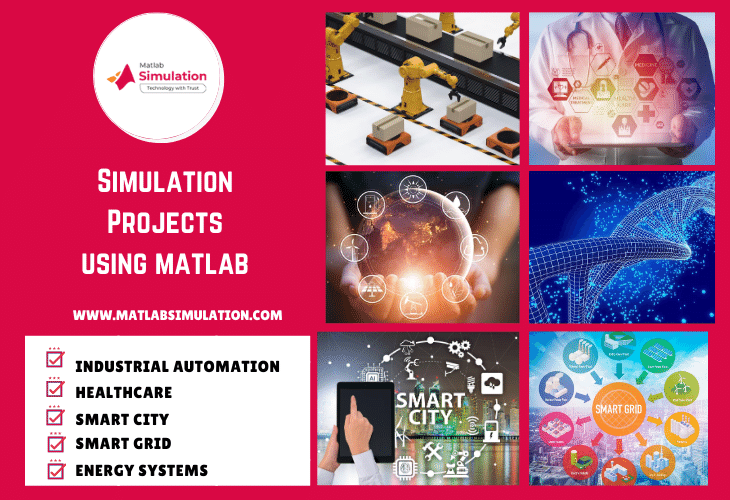 Top 5 Research areas simulation projects using matlab
