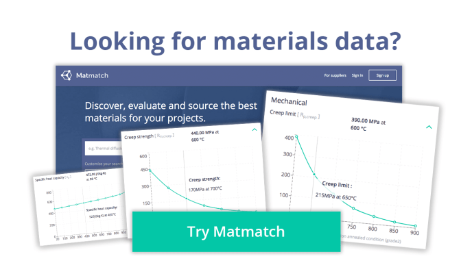 looking for materials data? try matmatch