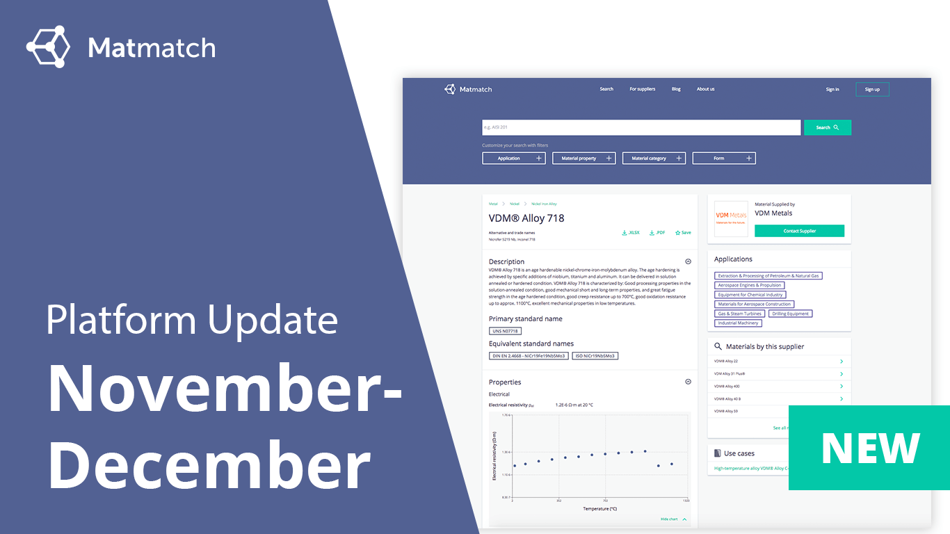 Matmatch End of Year Platform Update - New Material Page Goes Live