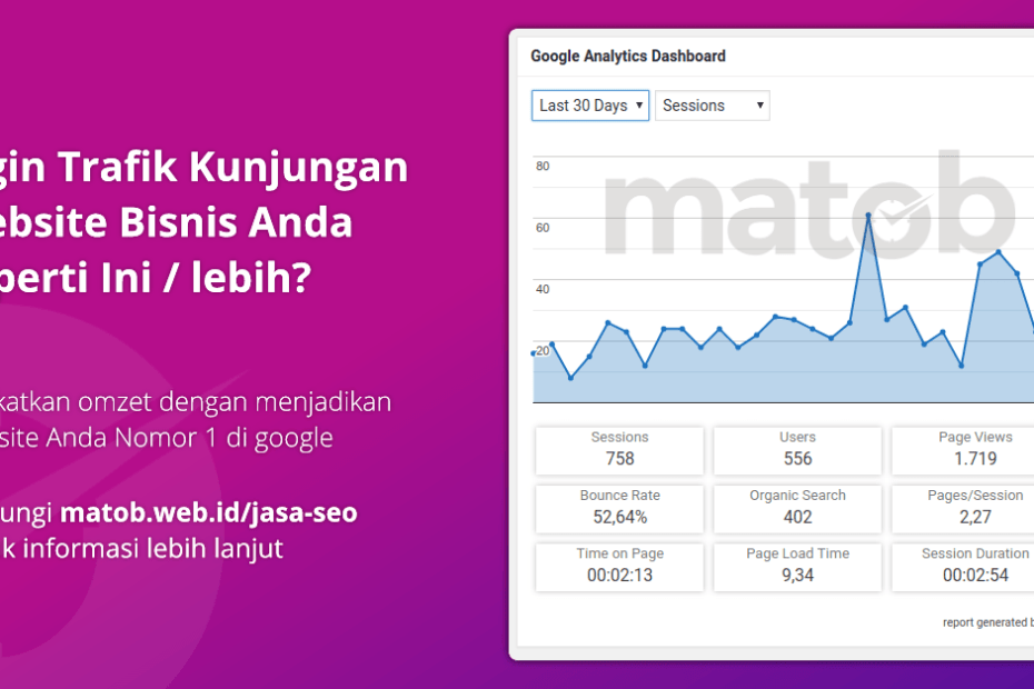jasa optimasi website jogja- matob