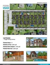 Property for sale at 00 Hagerson Road, Sugar Land,  Texas 77479