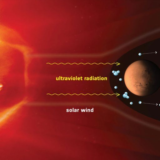 MAVEN breakthrough: Mars has a unique magnetic field in Solar System