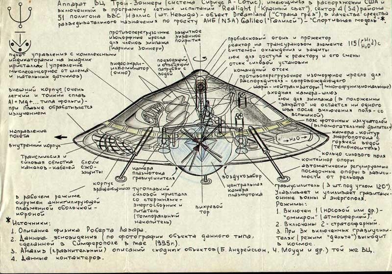Nikola Tesla UFO