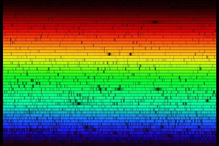 Star Classification - The solar spectrum