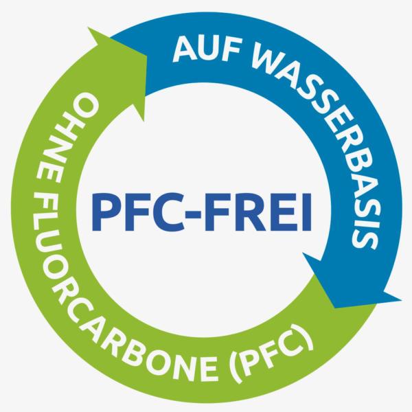 NIKWAX PFC frei