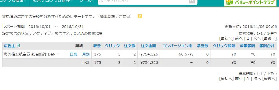 アフィリエイトなんて儲からない。旅行が70万円売れましたけど。