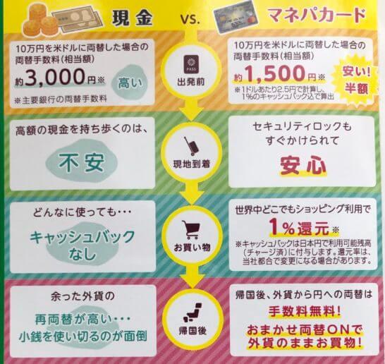 マネパカードの現金と比較したメリット