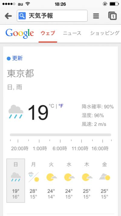Google検索技:天気予報