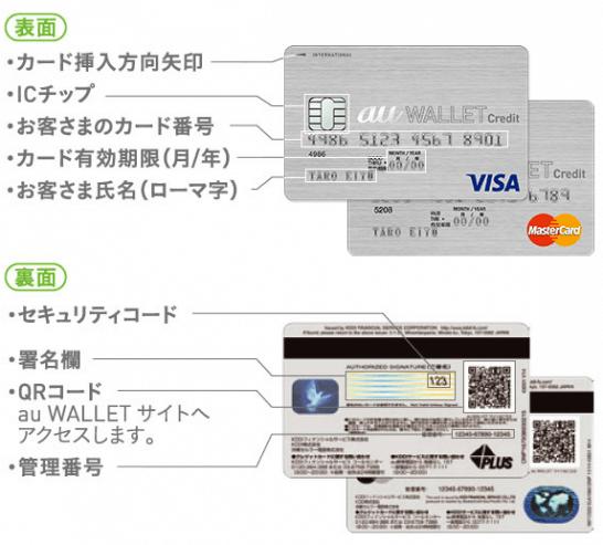 au WALLETクレジットカードの表面・裏面の説明