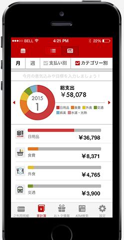 楽天カードアプリの家計簿機能の画面