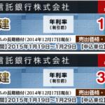 三菱UFJ信託銀行株式会社 2020年1月17日満期 米ドル建・米ドル建て社債