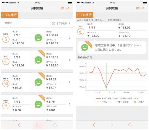 AI外貨自動積立サービスの画面イメージ