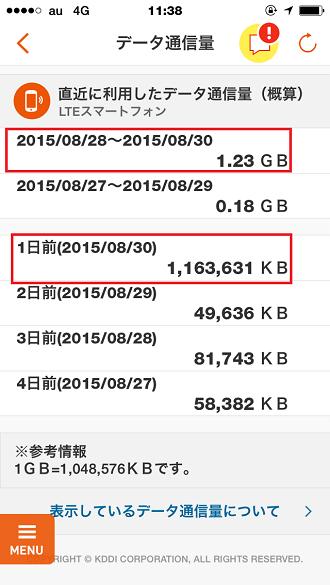 auのデータ通信の利用明細 (1日1.1GB)