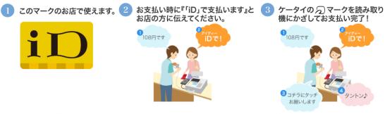 iDの支払の流れ