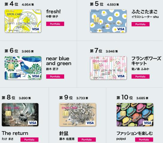エポスデザインカード 顧客が選んだ10枚(4位~10位)