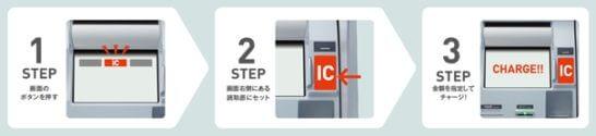 セブン銀行ATMのチャージ・残高確認の手順