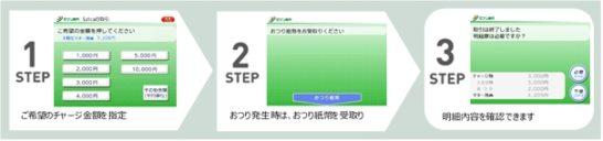 セブン銀行ATMのチャージ・残高確認の手順2