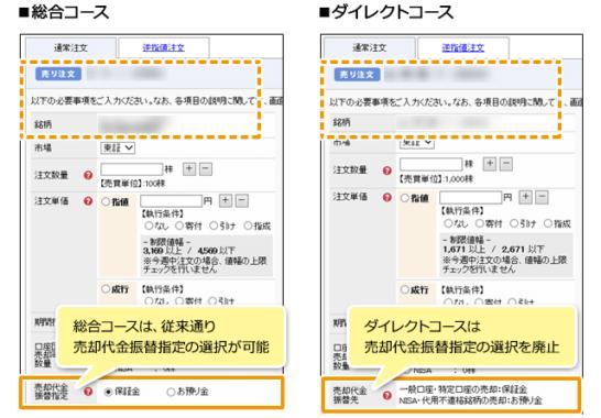 SMBC日興証券の現物売り注文画面の変更
