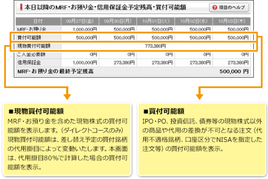 SMBC日興証券のMRF・お預り金画面