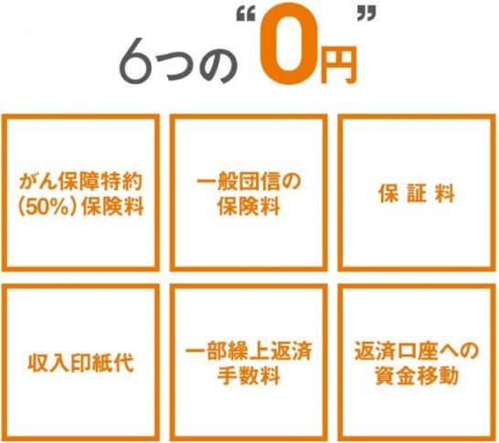 auじぶん銀行の住宅ローンの6つの「0円」