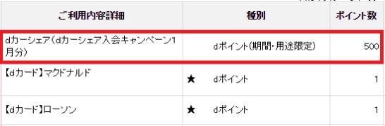 dポイント獲得履歴(dカ-シェア入会キャンペーン)