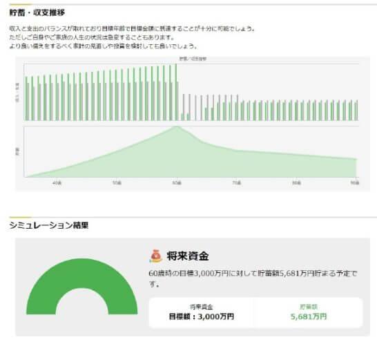 マネックス・ライフプランシミュレーションの貯蓄・収支推移、シミュレーション結果画面