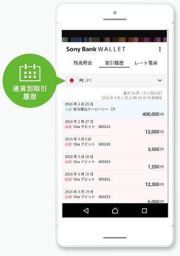 Sony Bank WALLETアプリの利用履歴