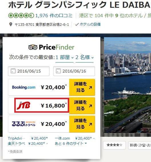 トリップアドバイザーでのホテル グランパシフィック LE DAIBAの価格