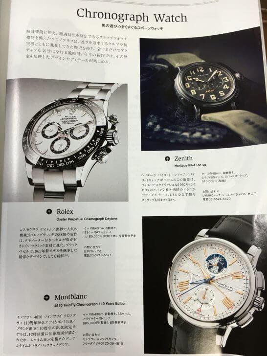 SIGNATURE593号 (コスモグラフウォッチ)