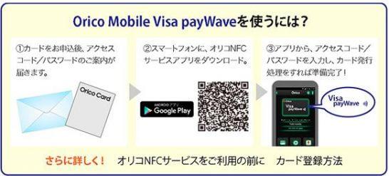 Orico Mobile Visa payWaveの利用手順