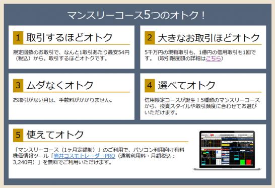 岩井コスモ証券のマンスリーコースのポイント