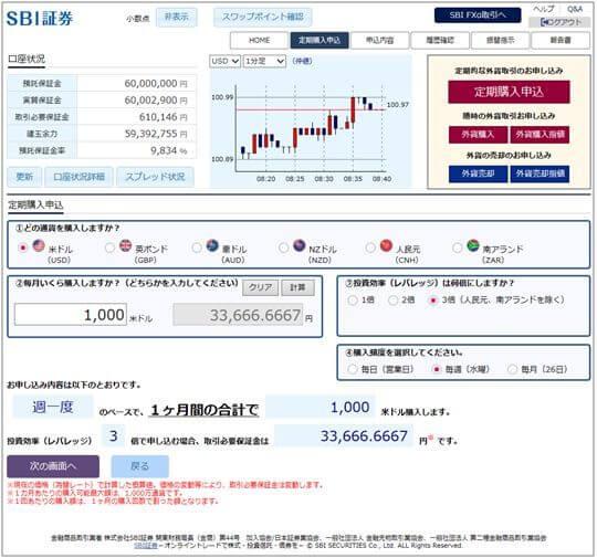 SBI証券の積立FXの 取引画面イメージ