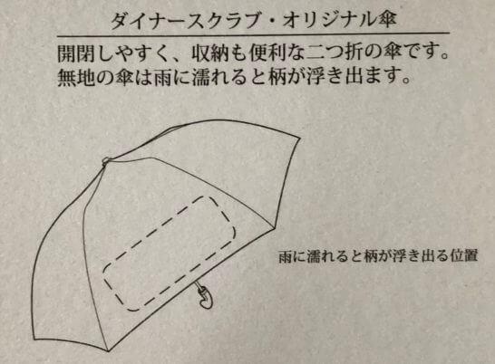 ダイナースクラブ・オリジナル傘の説明書