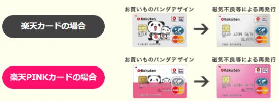 楽天カード(お買いものパンダデザイン)の交換時のデザイン変更