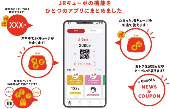 JRキューポスマホアプリの機能