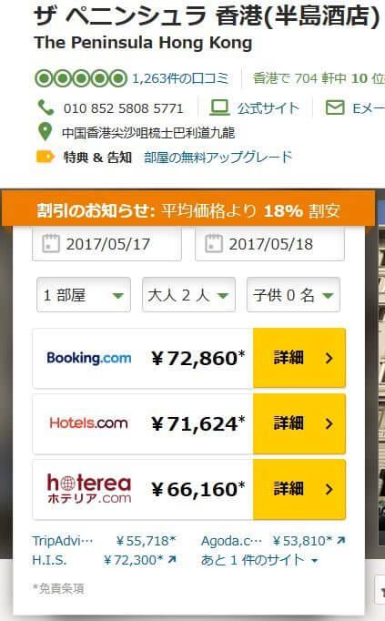 The Peninsula Hong Kongのトリップアドバイザーの価格