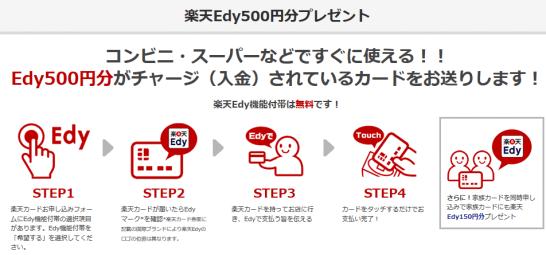 楽天カードの楽天Edy500円分プレゼントキャンペーン