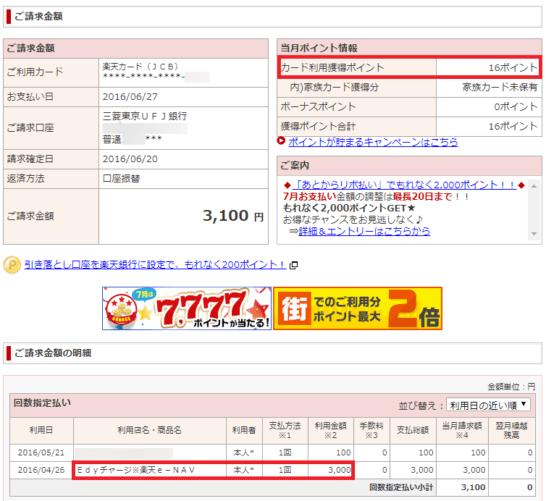 楽天カードのEdyチャージでのポイント付与(3,000円チャージで15ポイント)