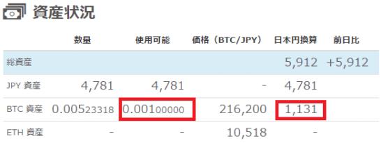 bitFlyerのビットコイン保有状況画面