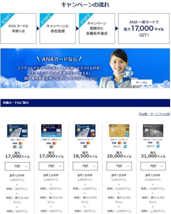 ANAカードの入会キャンペーン(2019年1月15日~5月31日)