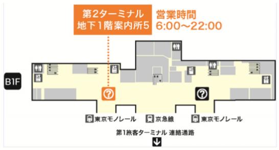 羽田空港国内線第2ターミナルの地下1階 案内所5