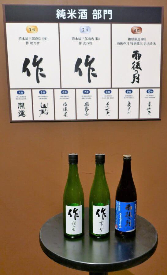 純米酒部門1位~3位